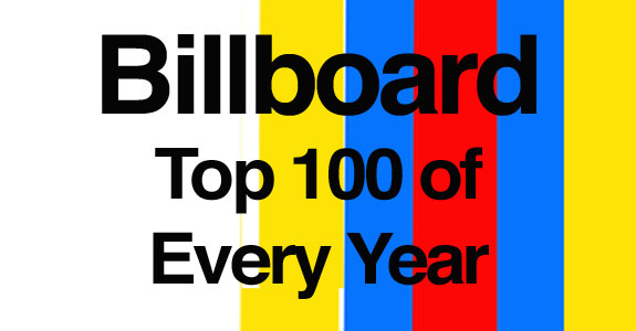 Billboard top 100 songs of every year for 1988 music charts